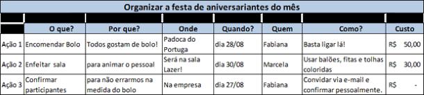 TabelaPlanoAcao2