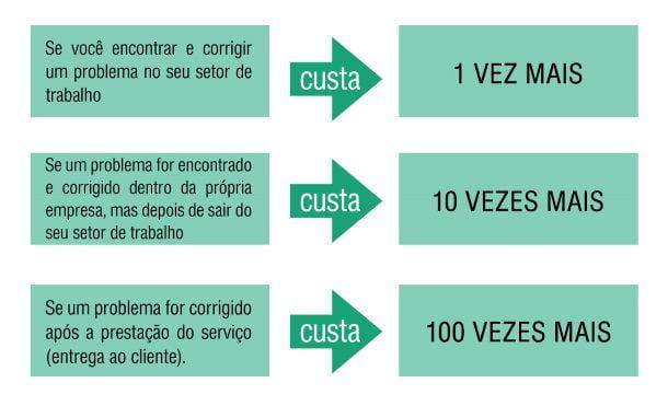 custoqualidade1