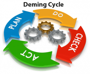 Deming-Cycle-1