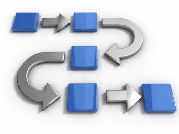 Gestão de Projetos: Usando o Diagrama de Redes para Gerenciar o Tempo