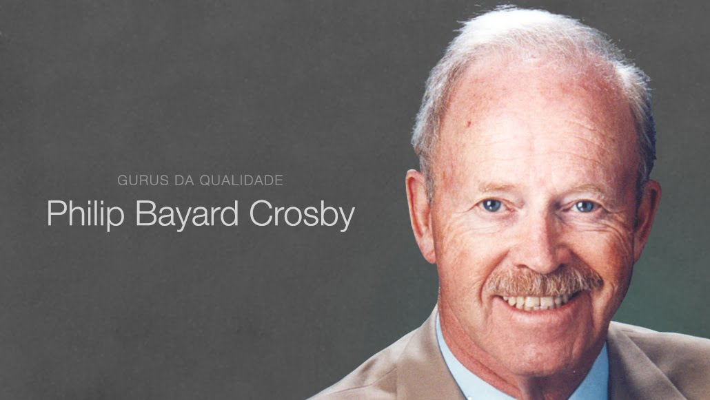 Gurus da Qualidade: Philip Crosby