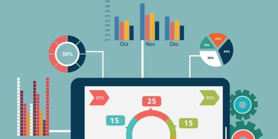 Imagem de uma dashboard de indicadores utilizada para analisar se meus indicadores de processo medem o que deveriam?