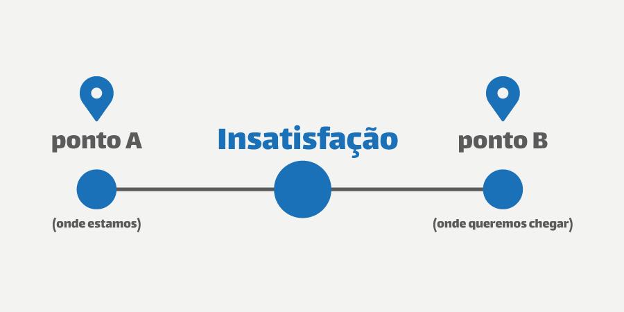 Imagem do diagrama