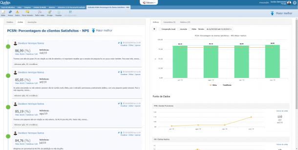 Tela do Forlogic Indicators que centraliza todas as informações sobre a análise de indicadores.