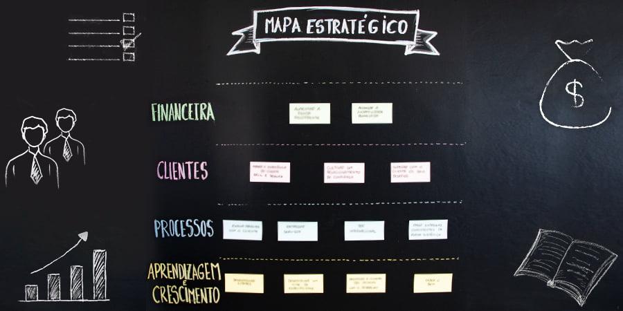 Imagem do mapa estratégico da forlogic. Essa imagem simboliza o artigo sobre gestão estratégica